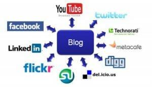 blog and social media